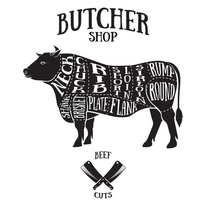 Wholesale meat sunshine coast